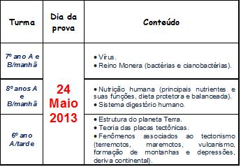 Cronograma PE 01 - 2º bimestre